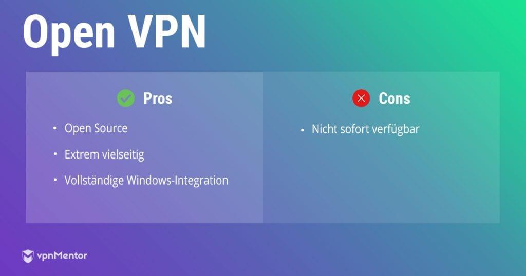 OpenVPN-Protokoll