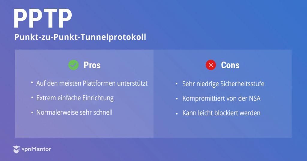 pptp Protokoll