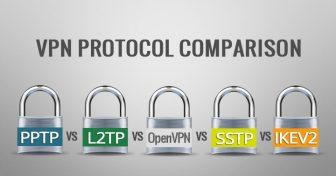 VPN-Protokollvergleich: PPTP, L2TP, OpenVPN, SSTP